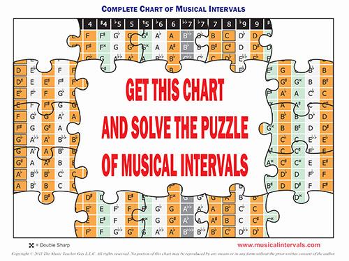 Chart Front Jigsaw 08_27_15.cdr